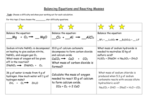 Differentiated Worksheet On Reacting Masses For Gcse Chemistry By