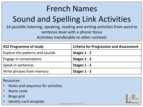 ks2 french sound and spelling link activities names by languagesinprimaries teaching resources. Black Bedroom Furniture Sets. Home Design Ideas