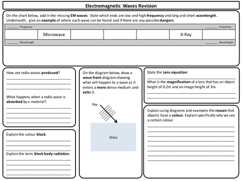 Aqa gcse science bbc bitesize revision checklist by lauh88 revision of electromagnetic waves topic trilogy physics aqa new 2016 physics specification urtaz Images