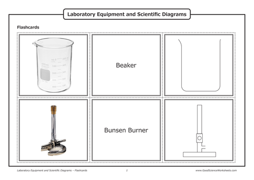 Laboratory Equipment And Scientific Diagrams Flashcards By