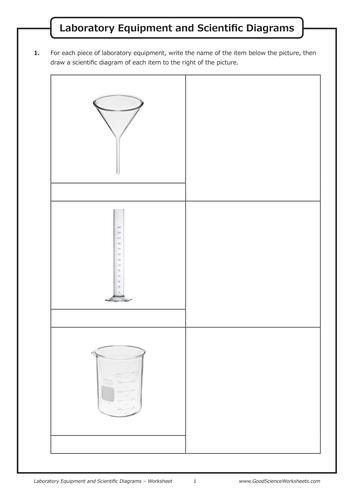 diagram of science equipment process flow diagram computer science #10