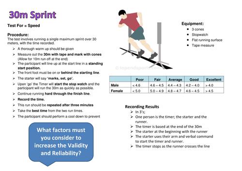 GCSE PE Fitness Test Sheets