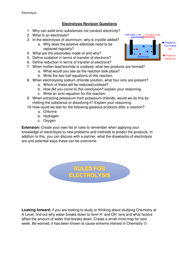 Electrolysis Revision Questions