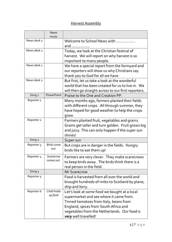 Worksheets For Kindergarteners Pdf Times Table Tongue Twisters By Goodeyedeers  Teaching Resources  Tes Genetics Vocabulary Worksheet Answers Excel with Patterns Worksheets Kindergarten Pdf Harvest Assembly Script  Infantmiddle School Tone Mini Lesson And Worksheets Answers Excel