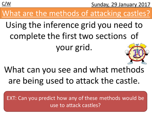 Methods of Attacking Castles