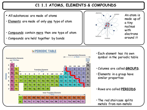 C1 C2 C3 revision mats
