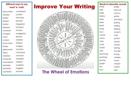 Improve your writing support mat
