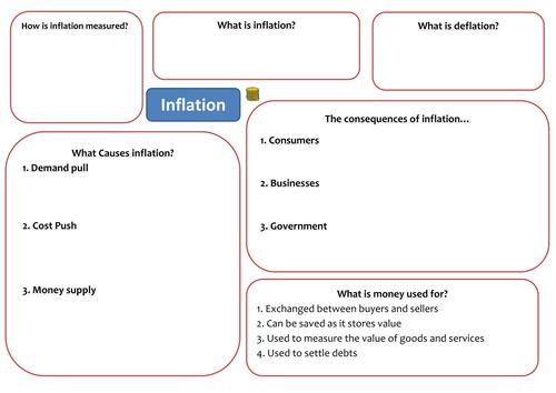 IGCSE Economics revision resources