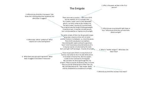 The Emigree: : GCSE AQA New Specification Poetry