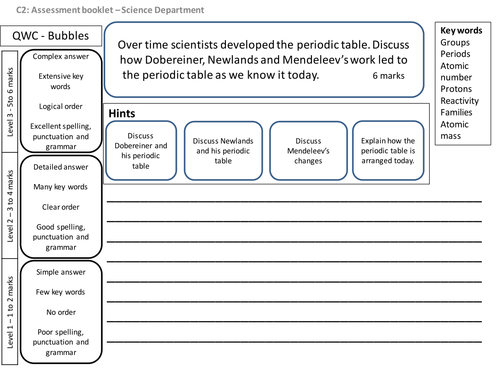 periodic table worksheet ks4 periodic diagrams science