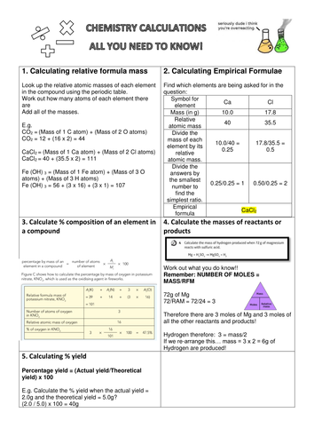 GCSE Chemistry - Calculations Summary - Revision Sheet