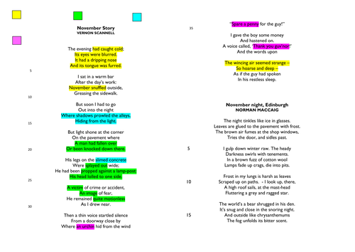 Wjec Eduqas Gcse English Literature Unseen Poetry 11501796 on Poems With Poetry Elements Worksheets