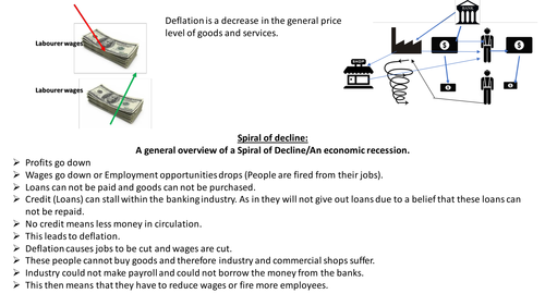 An economic overview of the Spiral of Decline.