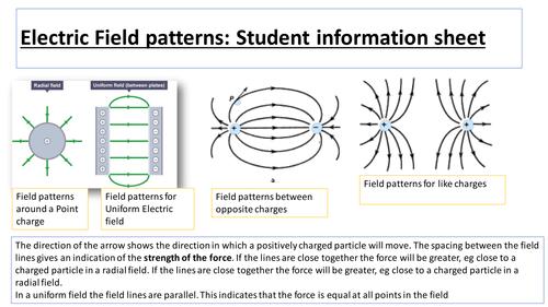 GCSE 1-9 Physics: Electric fields