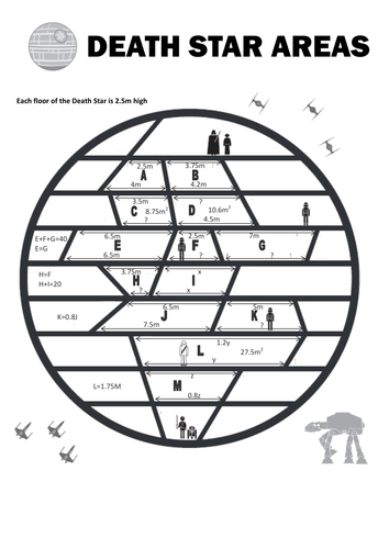 Death Star areas (area of trapezium and parallelogram) by