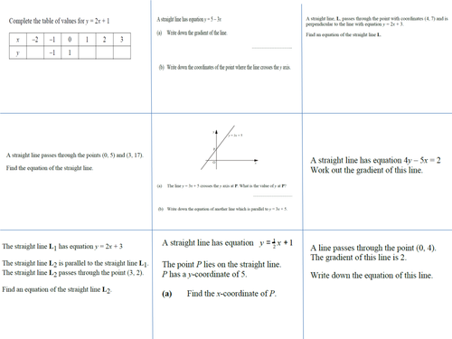 Straight Line Graphs GCSE Exam Questions