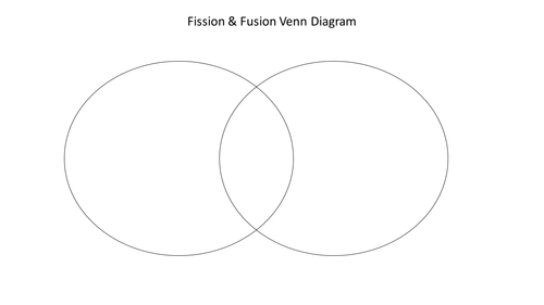 Nuclear Fission and Nuclear Fusion Venn Diagram starter for – Fission Fusion Worksheet