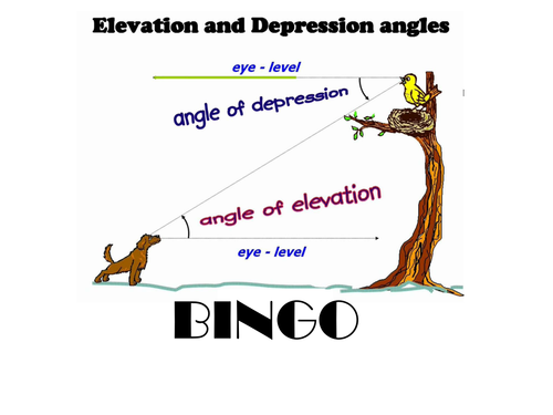Bingo Angles Of Elevation And Depression By Fantus Teaching