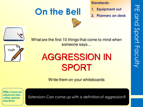 Unit R044: Sport Psychology - LO3 Aggression