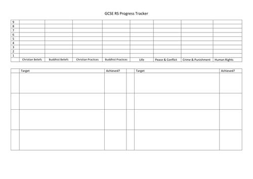 GCSE RS Progress Tracker (for assessment folders)