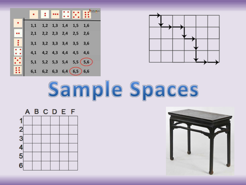 Sample space worksheet by kirbybill Teaching Resources TES – Sample Space Worksheet