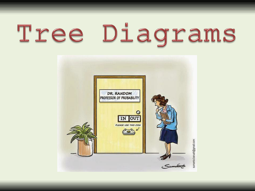 Tree Diagrams Teaching Resources With smartdraw, anyone can quickly and easily create a tree diagram that looks like it was created by a professional. tree diagrams teaching resources