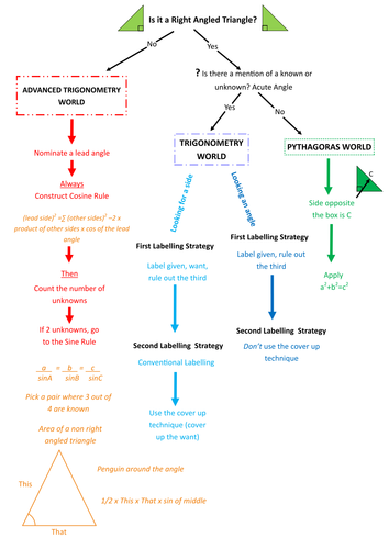 Full Versionsofashallow Foundation Analysis Software