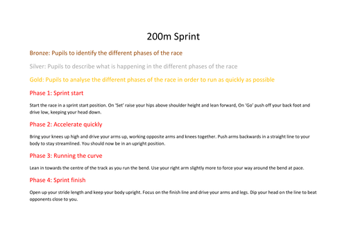 100m and 200m Sprint Lessons
