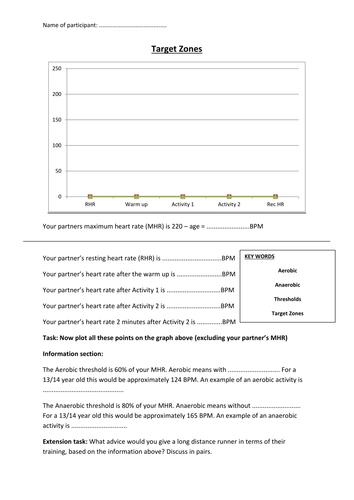 Word Work Worksheets Excel Level  Sport Worksheet By Nateh  Teaching Resources  Tes Phonics Worksheets For First Grade with September Worksheets Gcse Pe  Heart Rate Target Zones Worksheet Worksheets To Print Pdf