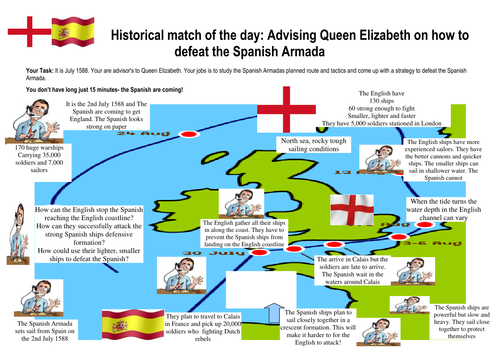 The causes of the Spanis Armada lesson resources