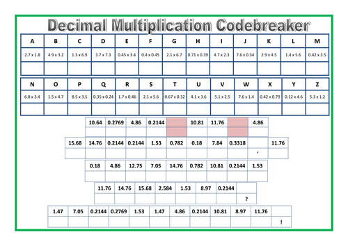 Decimal Multiplication Codebreaker Sheet