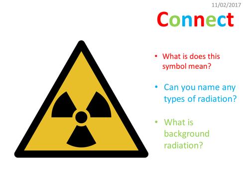 Gcse Physics Radioactivity Atomic Structure Alpha Beta And