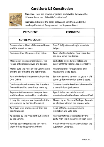 Card Sort: US Constitution,  Federal Government