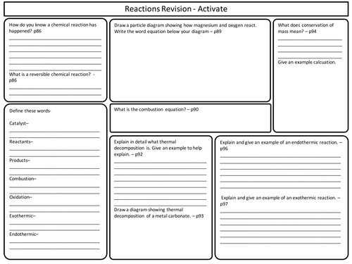 KS3 Reactions revision sheets for Activate Science