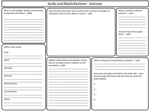 KS3 Acids and Alkalis Revision sheet for Activate Science