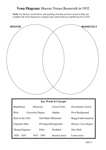 Hoover verses roosevelt in the presidential election venn diagram hoover verses roosevelt in the presidential election venn diagram activity by royhuggins teaching resources tes ccuart Choice Image