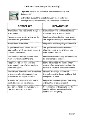 Card Sort: What is the difference between democracy and dictatorship?
