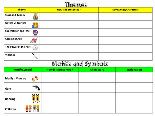 Blood Brothers: Themes and Motifs Worksheet