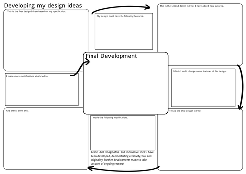 Developing Ideas Worksheet