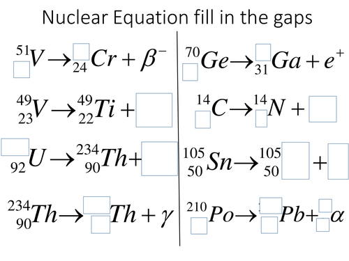 Nuclear Equations Edexcel Physics by pete23 Teaching Resources Tes – Nuclear Equation Worksheet