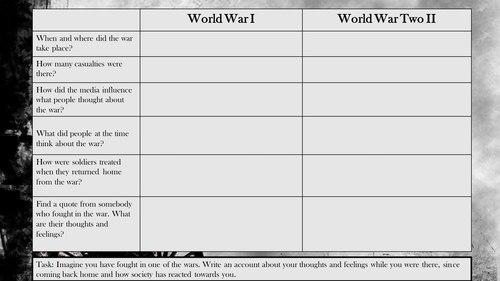 Comparison worksheet for WWI and WWII