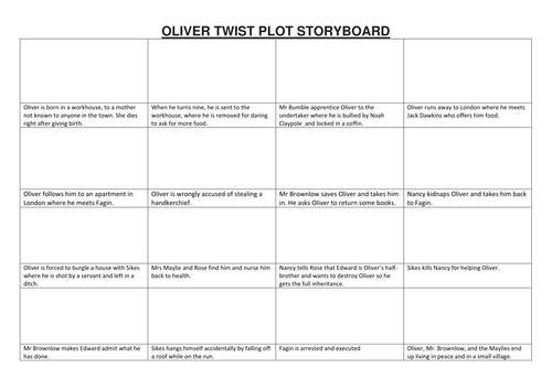 Oliver Twist Plot Summary Storyboard By Hmbenglishresources1984
