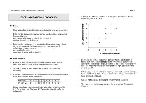 CAST diagram for solving trigonometric equations by akellner – Solving Trig Equations Worksheet