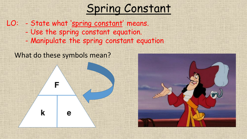 Hooke's Law (spring constant)