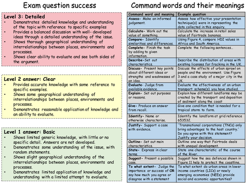 GCSE Geography Literacy mat (catered for new AQA spec)