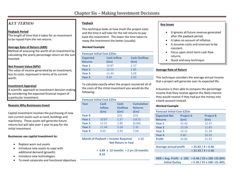 Investment Appraisal Revision and Activity Pack