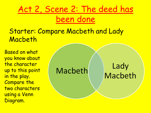 lady macbeth character points