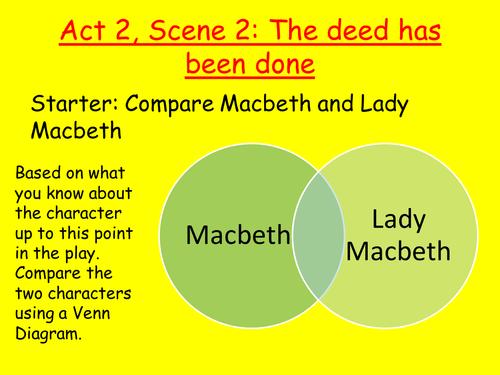 Macbeth Act 2, Scene 2