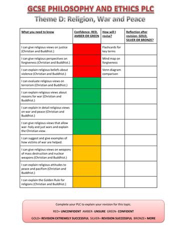 AQA Religious Studies A PLC Checklist: Theme D Religion, War and Peace
