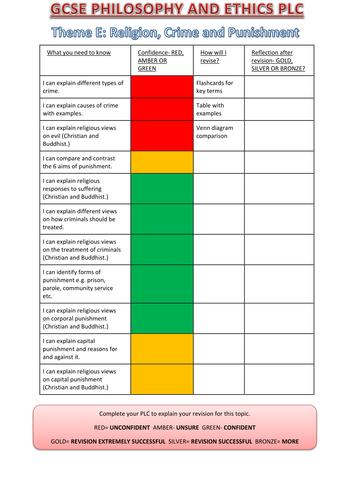 AQA Religious Studies A PLC Checklist: Theme E Religion, Crime and Punishment